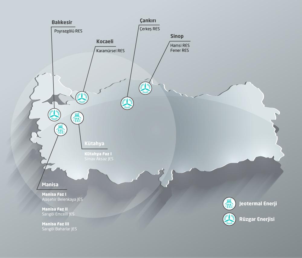 Ortadoğu Enerji Yatırım Haritası